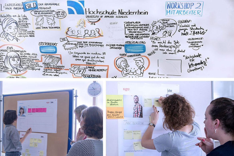 SGC Hochschule Niederrhein Markenkern Claim