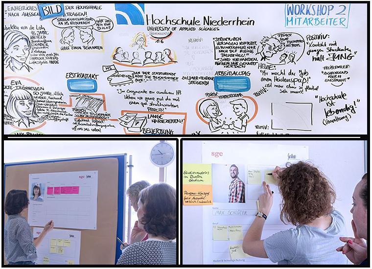 sgc-hochschule-niederrhein-workshop-mitarbeiter